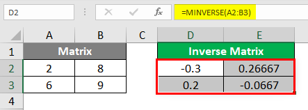 MINVERSE in Excel 1-6