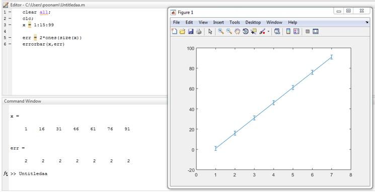 Matlab Errorbar output 1