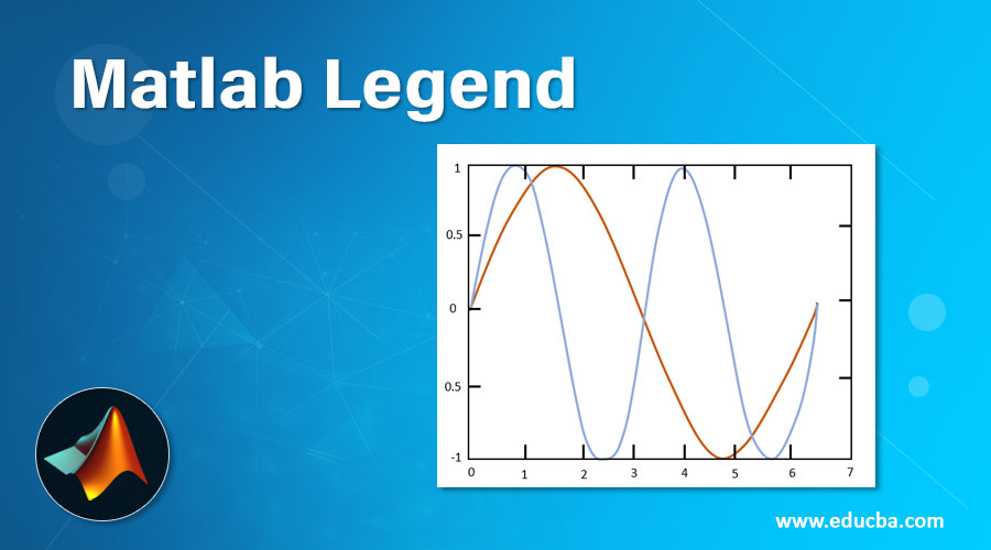 Matlab-Legend