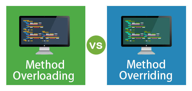 Method Overloading and Method Overriding