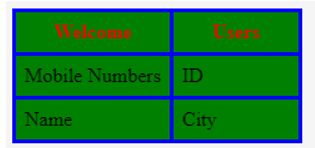 Mobile Numbers
