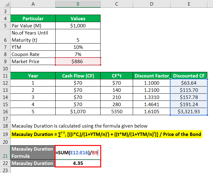 Modified Duration Formula 1.10