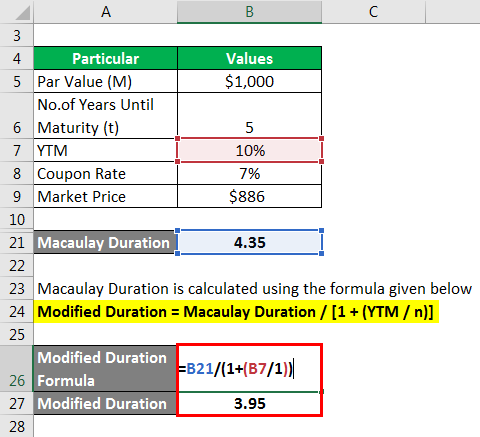 Modified Duration Formula 1.11
