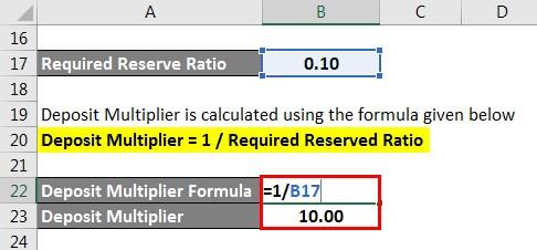 Multiplier Formula - 1.4