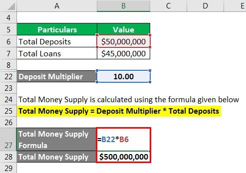 Multiplier Formula - 1.5