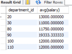 MySQL avg() output 4