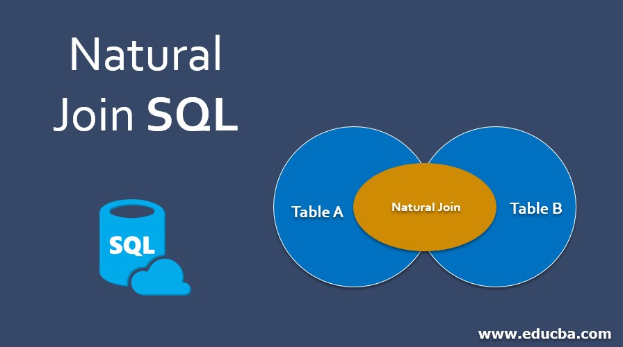 Natural Join SQL