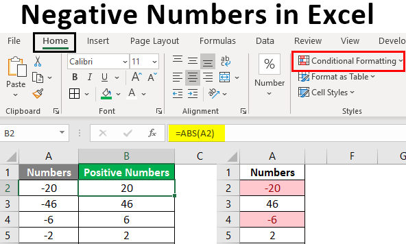 Negative Numbers in Excel main image