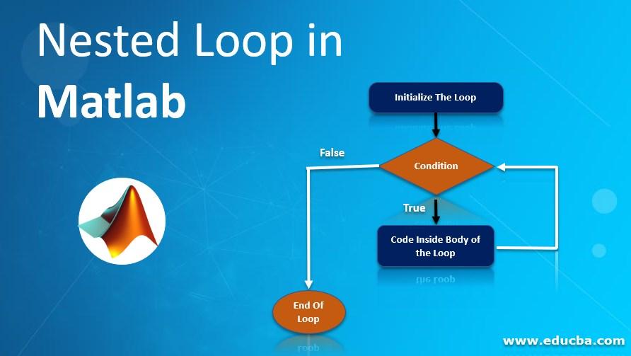 Nested LOOp in Matlab