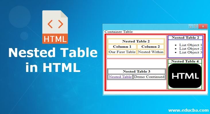 Nested Table In Html How To Create A Within Examples - How To Set Table Border In Html5