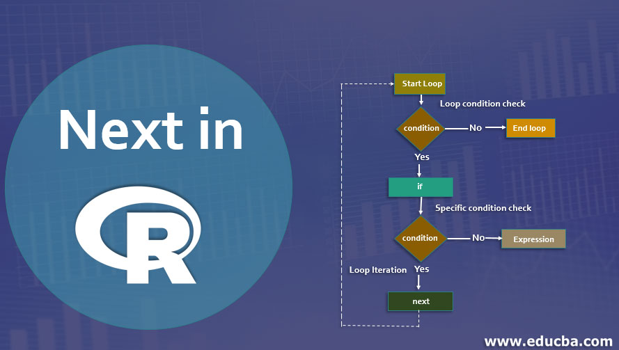 Next in R