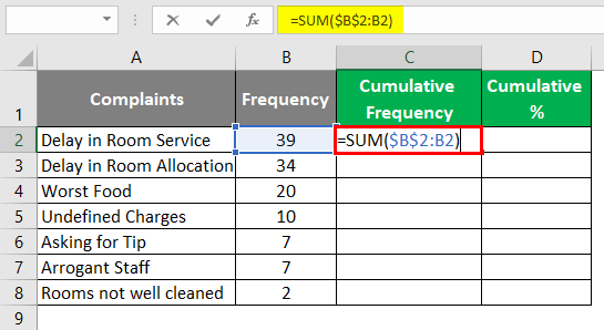 Pareto Analysis in Excel 1-2