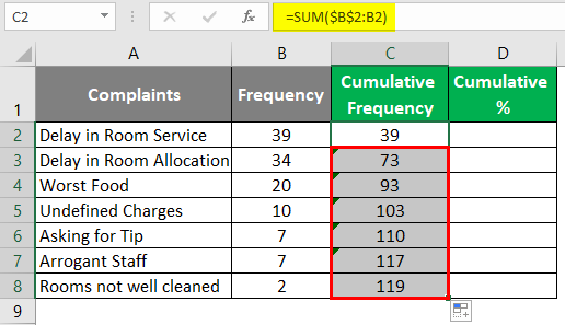 Pareto Analysis in Excel 1-3