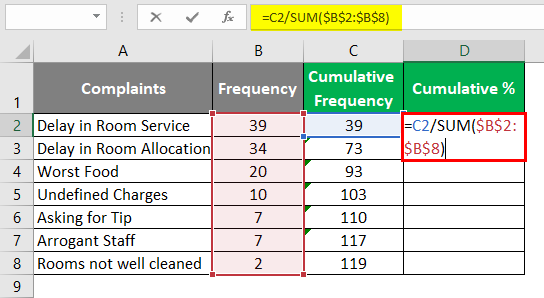 Pareto Analysis in Excel 1-4