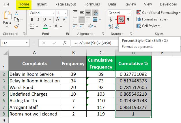 Pareto Analysis in Excel 1-5