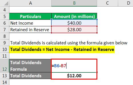Payout Ratio Formula - 2.2