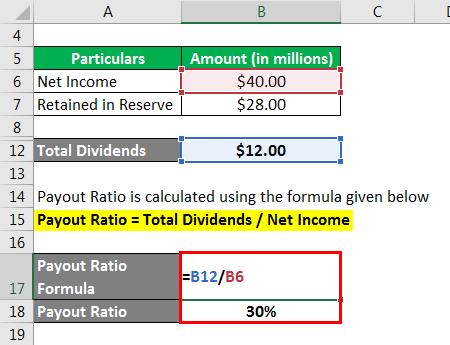 Payout Ratio Formula - 2.3