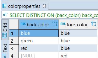PostgreSQL DISTINCT - 4