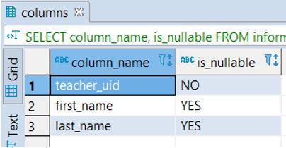 column schema