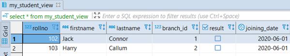 PostgreSQL Views - 5