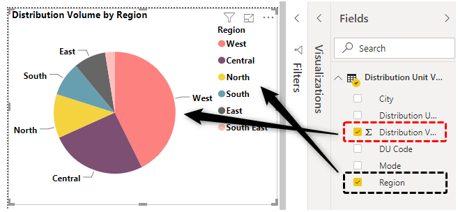 Power BI Pie Chart 1-9