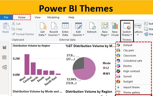 Power BI Themes