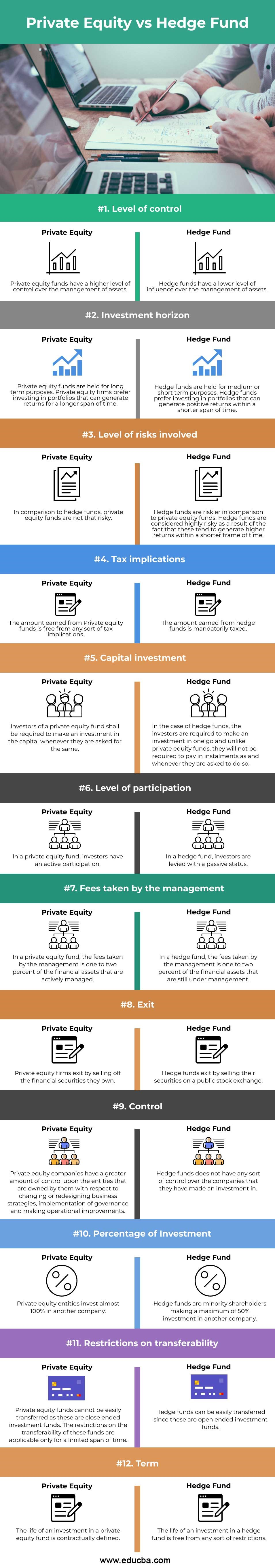 Private-Equity-vs-Hedge-Fund-info