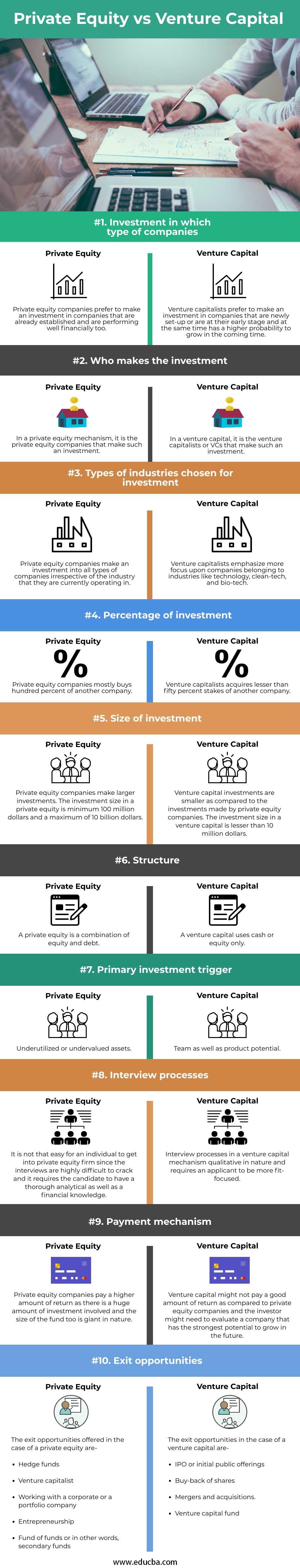 Private-Equity-vs-Venture-Capital-info