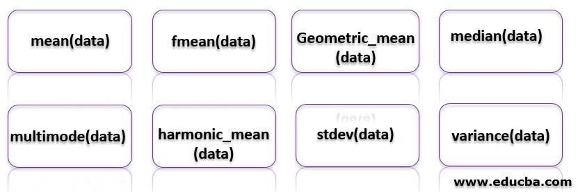 Modules of Python Statistics