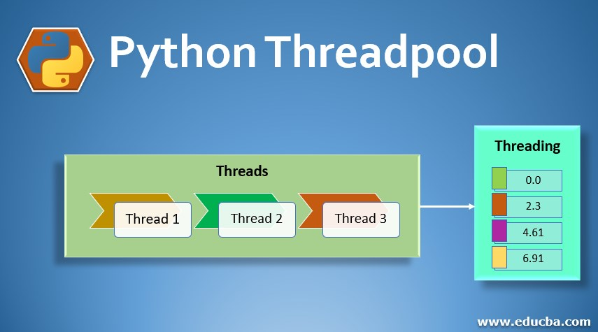 Python Threadpool