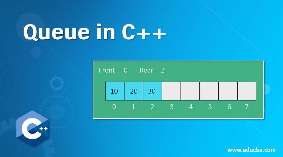 Queue-in-C++