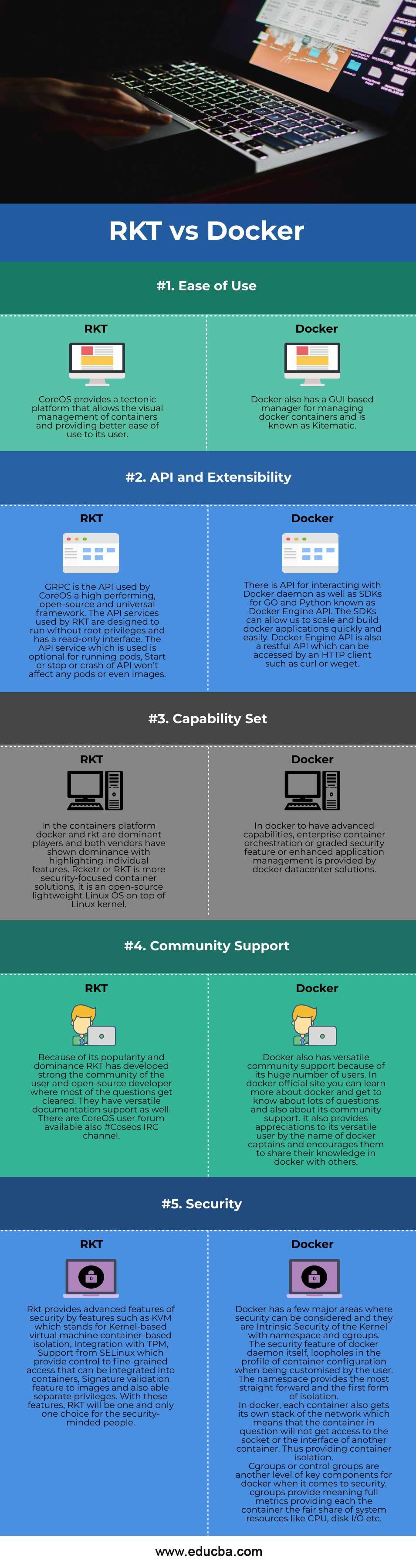 RKT-vs-Docker-info