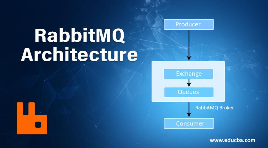 RabbitMQ Architecture