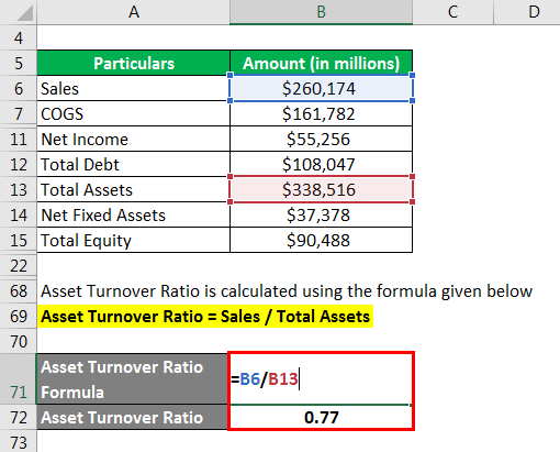 Ratio Analysis Formula -11