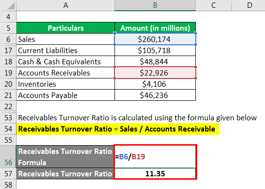 Ratio Analysis Formula - 8
