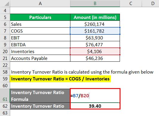 Ratio Analysis Formula - 9