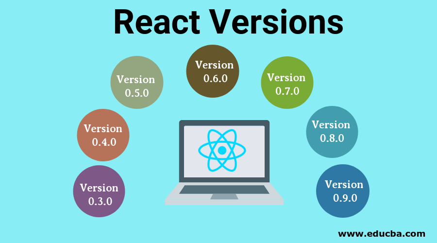 React Versions