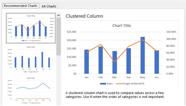 First Column Chart