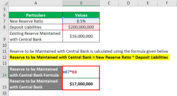 Reserve Ratio Formula - 2.2