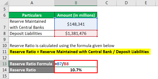Reserve Ratio Formula - 3.2