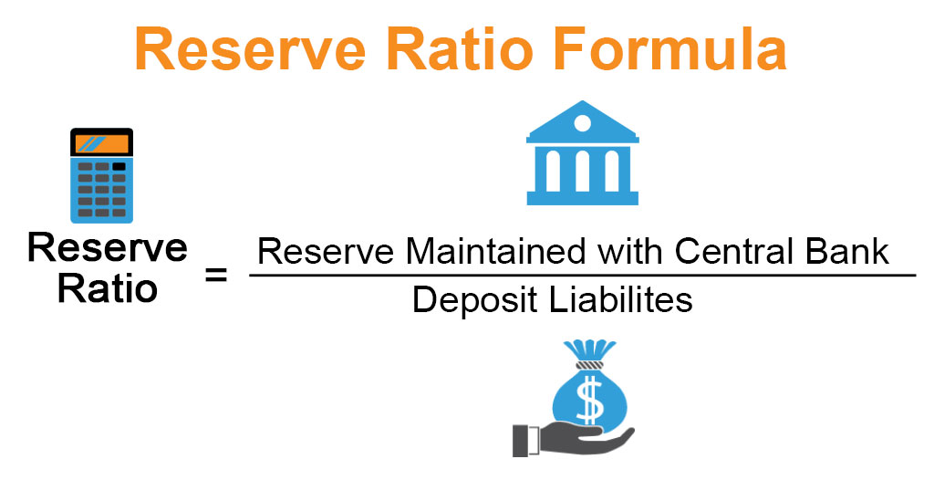 Reserve Ratio Formula