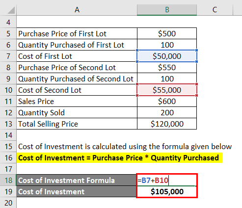 Cost of Investment-1.2