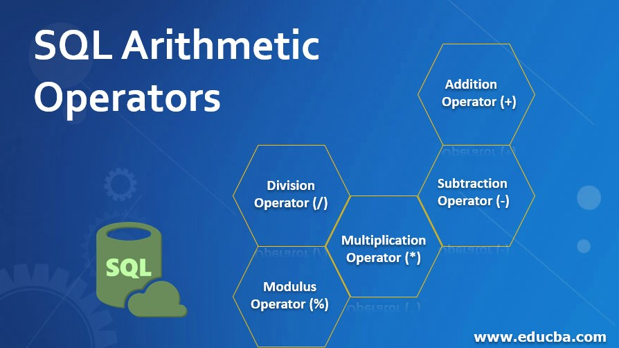 SQL Arithmetic Operators