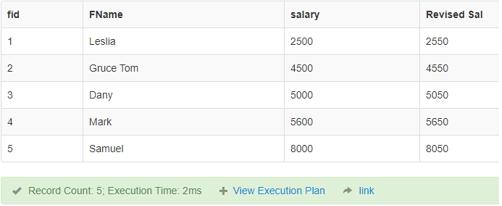 SQL Operator - 7