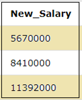 Multiplied_Salary FROM EMPLOYEES 2
