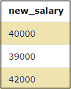 SQL arithmetic operators -SALARY+10000