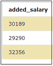 SQL arithmetic operators - SALARY+ID