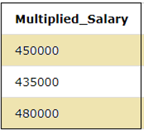 Multiplied_Salary FROM EMPLOYEES 1