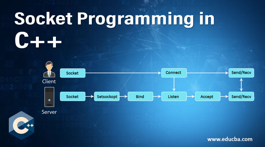 Socket-Programming-in-C++