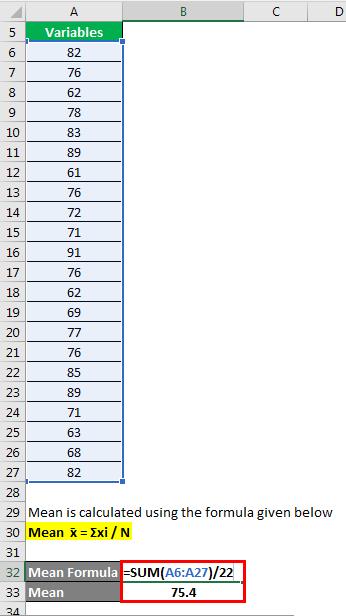 Statistics Formula - 2.2
